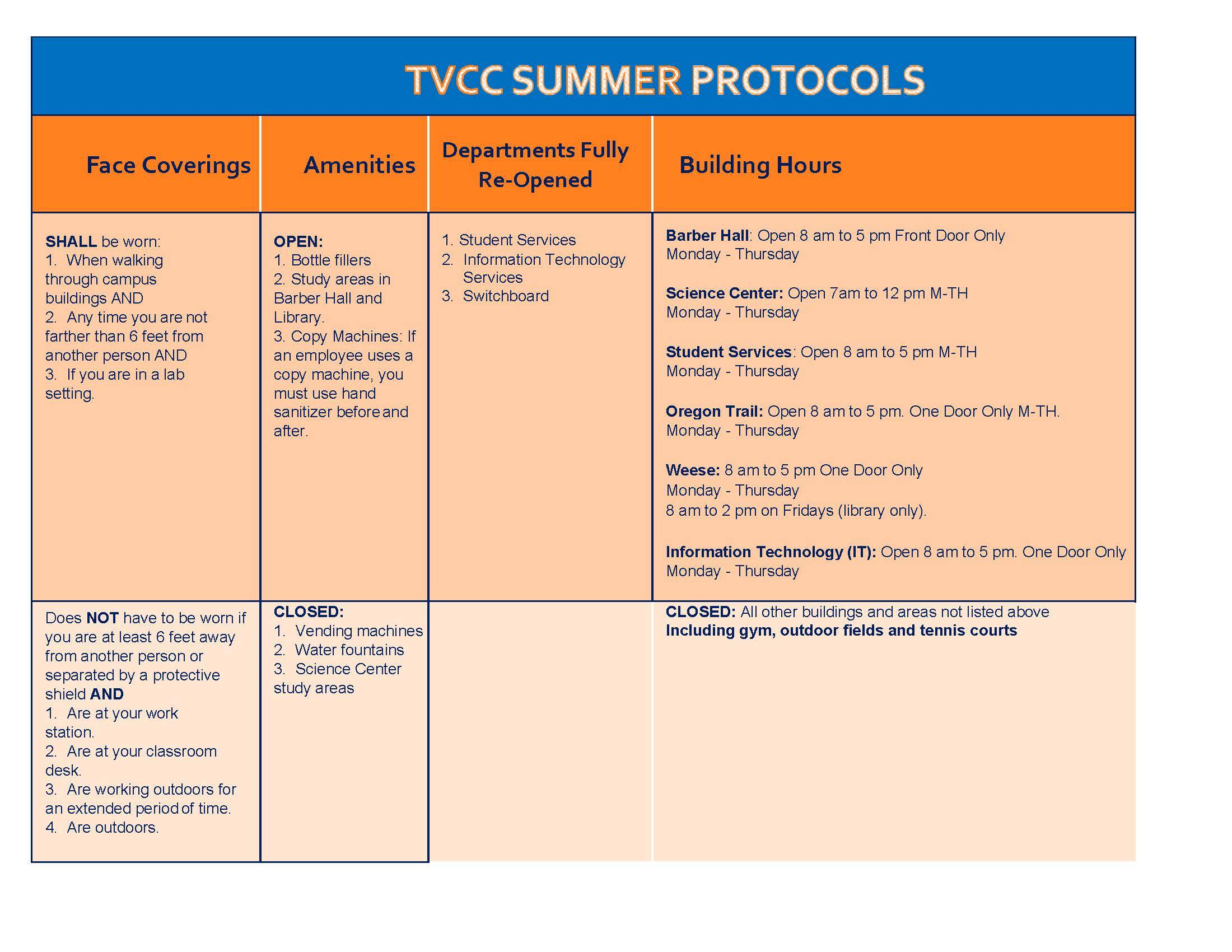 summer protocols
